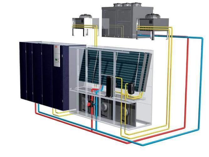 Stulz - System bezpośredniego odparowania i wody lodowej ACW