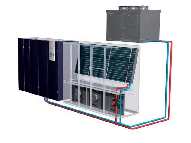 Klimatyzacja serwerowni w systemie wody lodowej CW