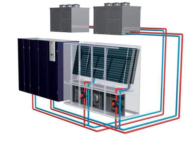 Klimatyzacja do serwerowni z system wody lodowej z wbudowaną redundancją CW2