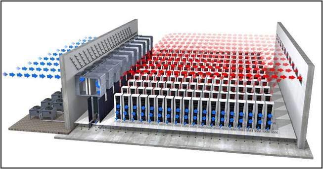 Stulz - System DFC2 - klimatyzacja do serwerowni wykorzystująca powietrze