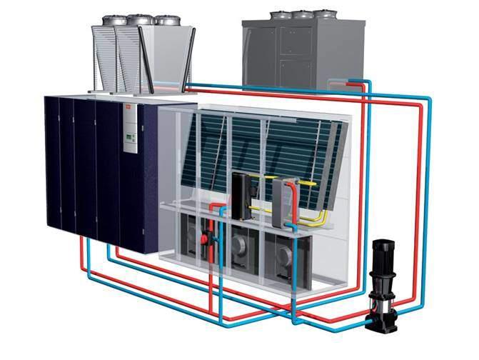 Stulz - System GCW przeznaczone do klimatyzacji do serwerowni