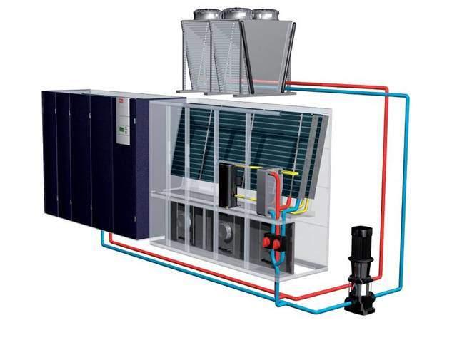 Stulz - System odzysku ciepła GE